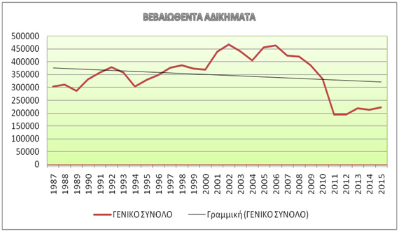 statistiki-1