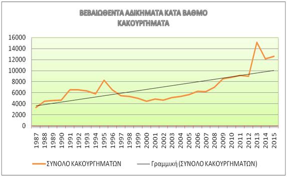 statistiki-2