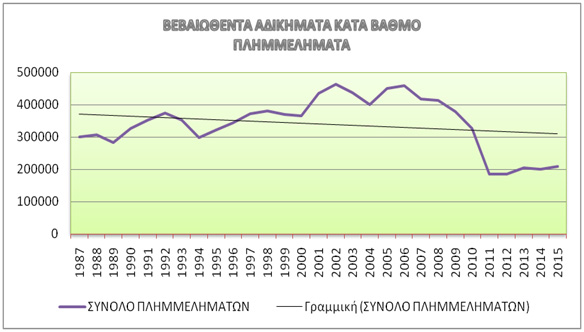 statistiki-3