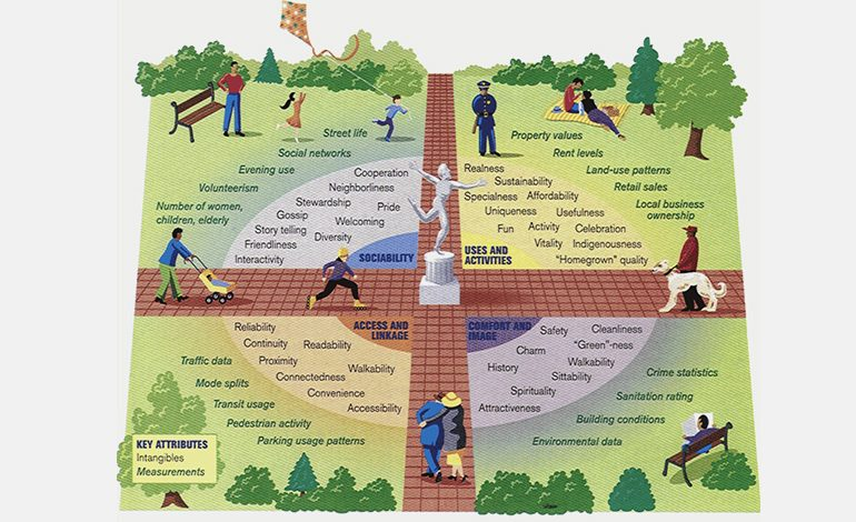 Ο περιβαλλοντικός σχεδιασμός ως μέθοδος πρόληψης του εγκλήματος στις σύγχρονες πόλεις (CPTED)