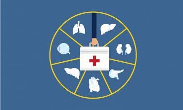 Ζητήματα αξιολόγησης των παρεμβάσεων <br/>στη σειρά καταχώρισης των ασθενών <br/>που αναμένουν μεταμόσχευση οργάνων