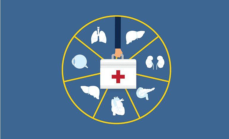 Ζητήματα αξιολόγησης των παρεμβάσεων στη σειρά καταχώρισης των ασθενών που αναμένουν μεταμόσχευση οργάνων